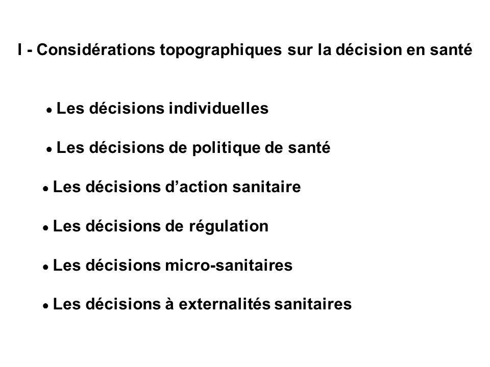 I - Considérations topographiques sur la décision en santé Les décisions individuelles Les décisions de politique de santé Les décisions daction sanitaire Les décisions de régulation Les décisions micro-sanitaires Les décisions à externalités sanitaires