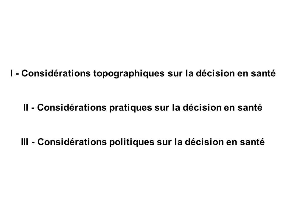 I - Considérations topographiques sur la décision en santé II - Considérations pratiques sur la décision en santé III - Considérations politiques sur la décision en santé