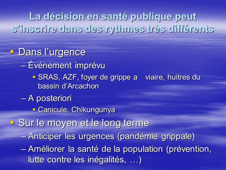 La décision en santé publique peut sinscrire dans des rythmes très différents Dans lurgence Dans lurgence –Événement imprévu SRAS, AZF, foyer de grippe aviaire, huitres du bassin dArcachon SRAS, AZF, foyer de grippe aviaire, huitres du bassin dArcachon –A posteriori Canicule, Chikungunya Canicule, Chikungunya Sur le moyen et le long terme Sur le moyen et le long terme –Anticiper les urgences (pandémie grippale) –Améliorer la santé de la population (prévention, lutte contre les inégalités, …)