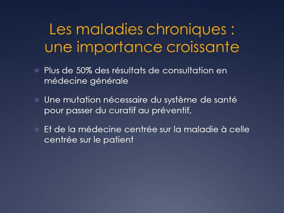 Les maladies chroniques : une importance croissante Plus de 50% des résultats de consultation en médecine générale Une mutation nécessaire du système de santé pour passer du curatif au préventif, Et de la médecine centrée sur la maladie à celle centrée sur le patient