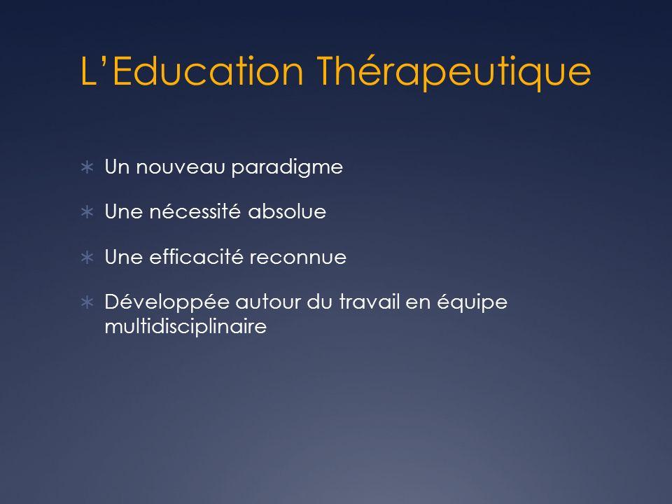LEducation Thérapeutique Un nouveau paradigme Une nécessité absolue Une efficacité reconnue Développée autour du travail en équipe multidisciplinaire