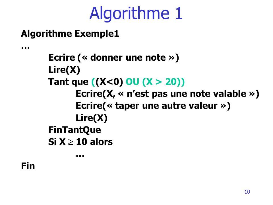 10 Algorithme 1 Algorithme Exemple1 … Ecrire (« donner une note ») Lire(X) Tant que ((X 20)) Ecrire(X, « nest pas une note valable ») Ecrire(« taper u