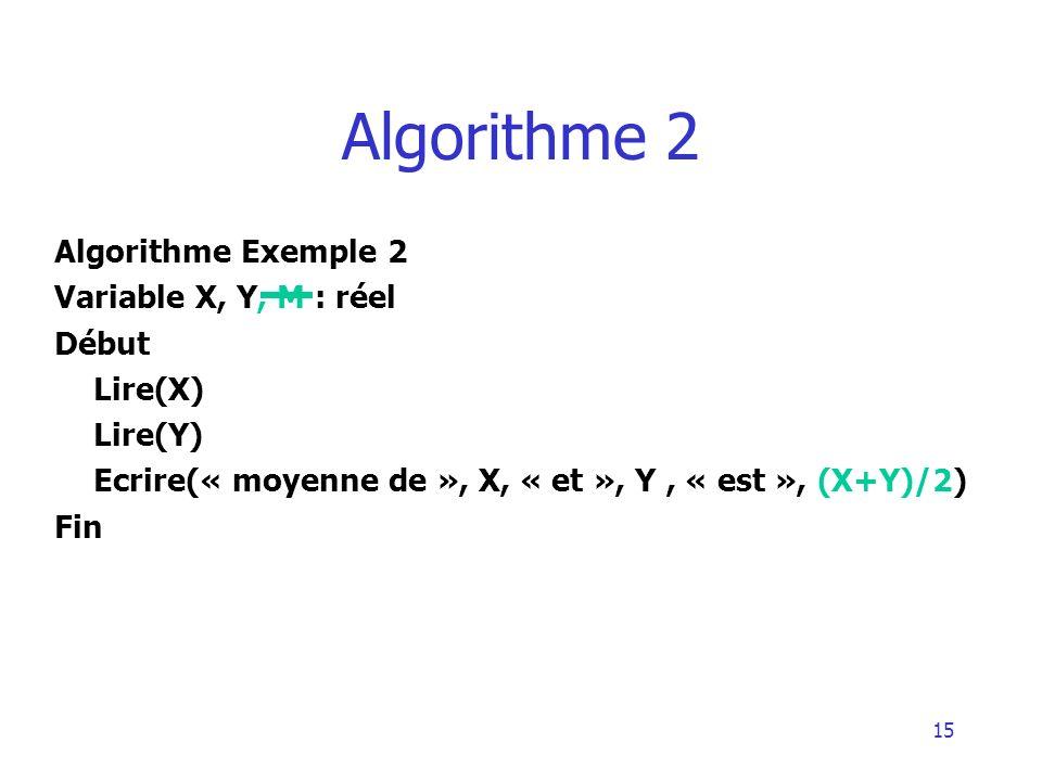 16 Algorithme 3 Ecrire un algorithme qui –Lit 5 notes puis –Affiche leur moyenne On peut reprendre le même principe: –5 variables pour les notes toutes réelles