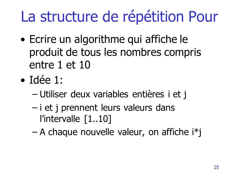 26 Structure de répétition Pour Algorithme exemple5 Variable i, j : entier Début Pour i = 1 à 10 Pour j = 1 à 10 Ecrire(i, « * », j, « = », i * j) FinPour Fin i=1, j= 1..10 i= 2, j=1..
