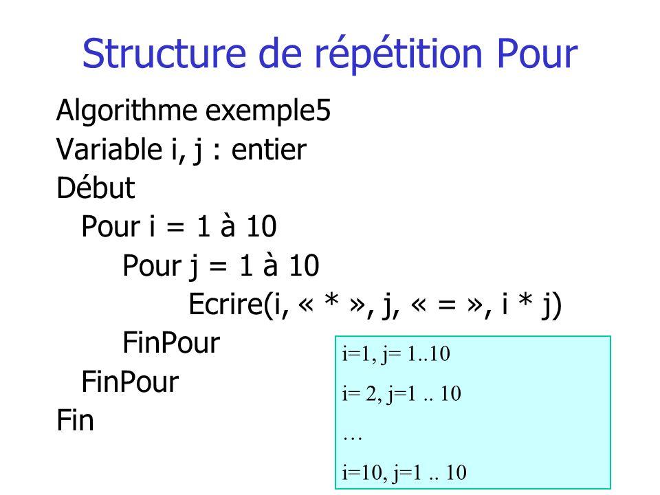 26 Structure de répétition Pour Algorithme exemple5 Variable i, j : entier Début Pour i = 1 à 10 Pour j = 1 à 10 Ecrire(i, « * », j, « = », i * j) Fin
