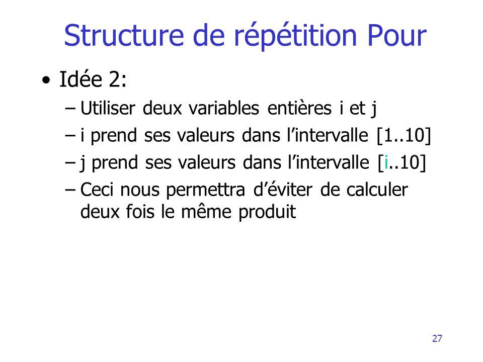 28 Structure de répétition Pour Algorithme exemple5 Variable i, j : entier Début Pour i = 1 à 10 Pour j = i à 10 Ecrire(i, « * », j, « = », i * j) FinPour Fin i=1, j= 1..10 i= 2, j=2..