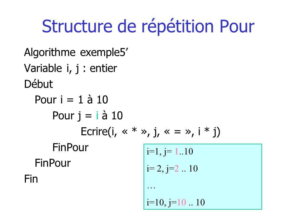 28 Structure de répétition Pour Algorithme exemple5 Variable i, j : entier Début Pour i = 1 à 10 Pour j = i à 10 Ecrire(i, « * », j, « = », i * j) Fin