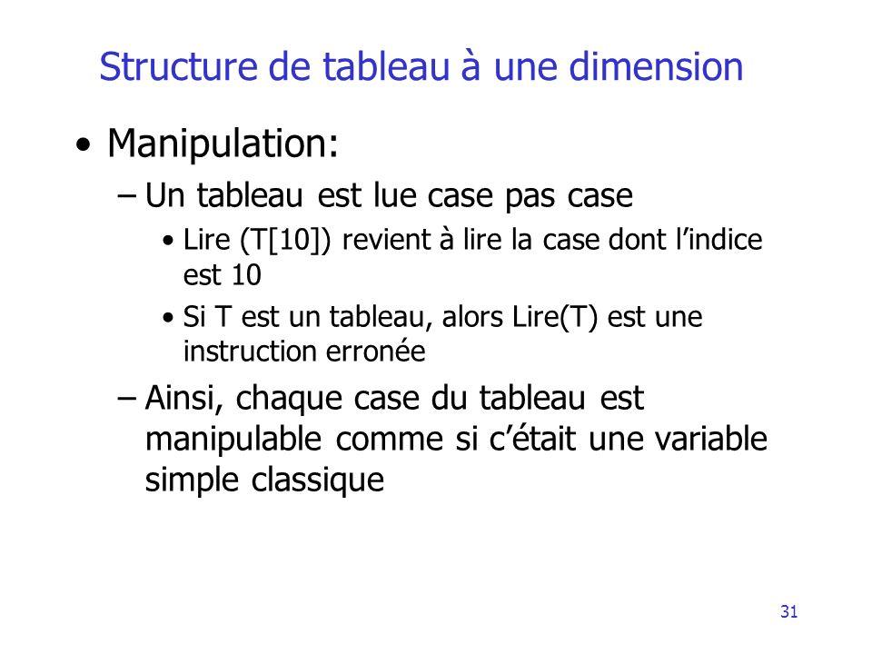 31 Structure de tableau à une dimension Manipulation: –Un tableau est lue case pas case Lire (T[10]) revient à lire la case dont lindice est 10 Si T e