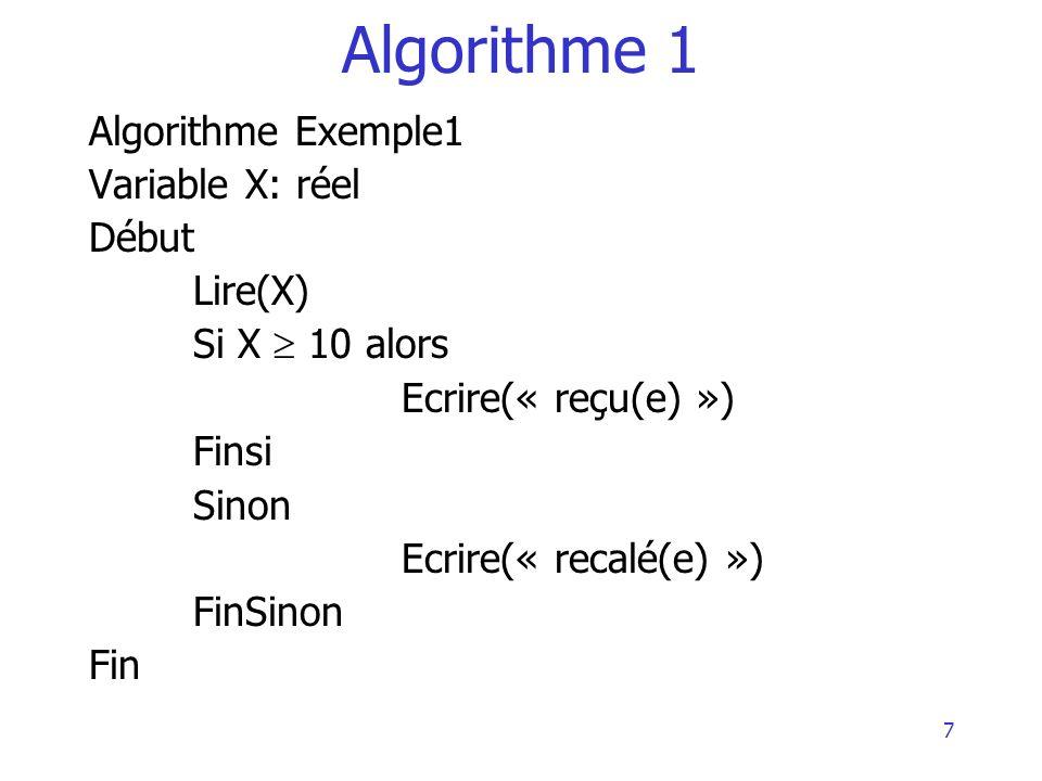 8 Algorithme 1 Algorithme Exemple1 Variable X: réel Début Ecrire (« donner une note ») Lire(X) Si X 10 alors Ecrire(« reçu(e) ») Finsi Sinon Ecrire(« recalé(e) ») FinSinon Fin