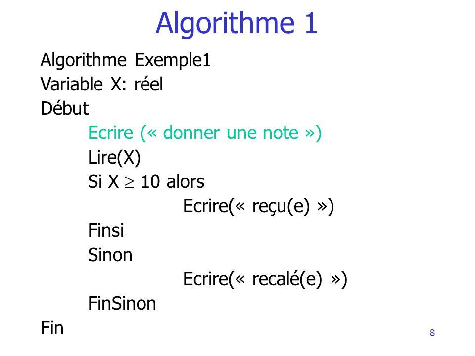 8 Algorithme 1 Algorithme Exemple1 Variable X: réel Début Ecrire (« donner une note ») Lire(X) Si X 10 alors Ecrire(« reçu(e) ») Finsi Sinon Ecrire(«