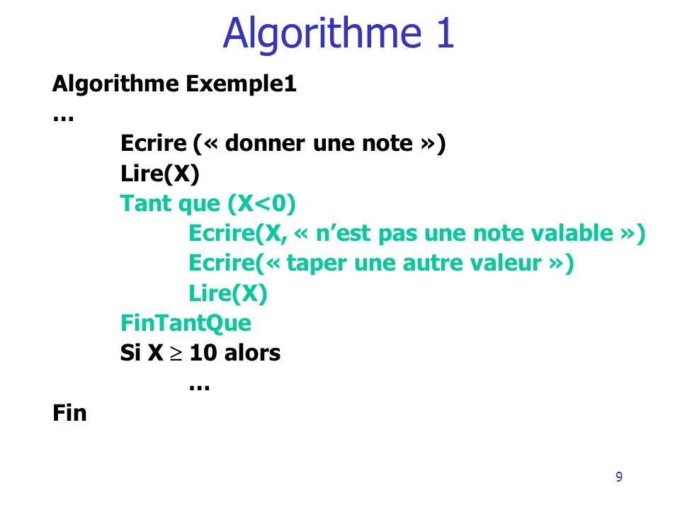 10 Algorithme 1 Algorithme Exemple1 … Ecrire (« donner une note ») Lire(X) Tant que ((X 20)) Ecrire(X, « nest pas une note valable ») Ecrire(« taper une autre valeur ») Lire(X) FinTantQue Si X 10 alors … Fin