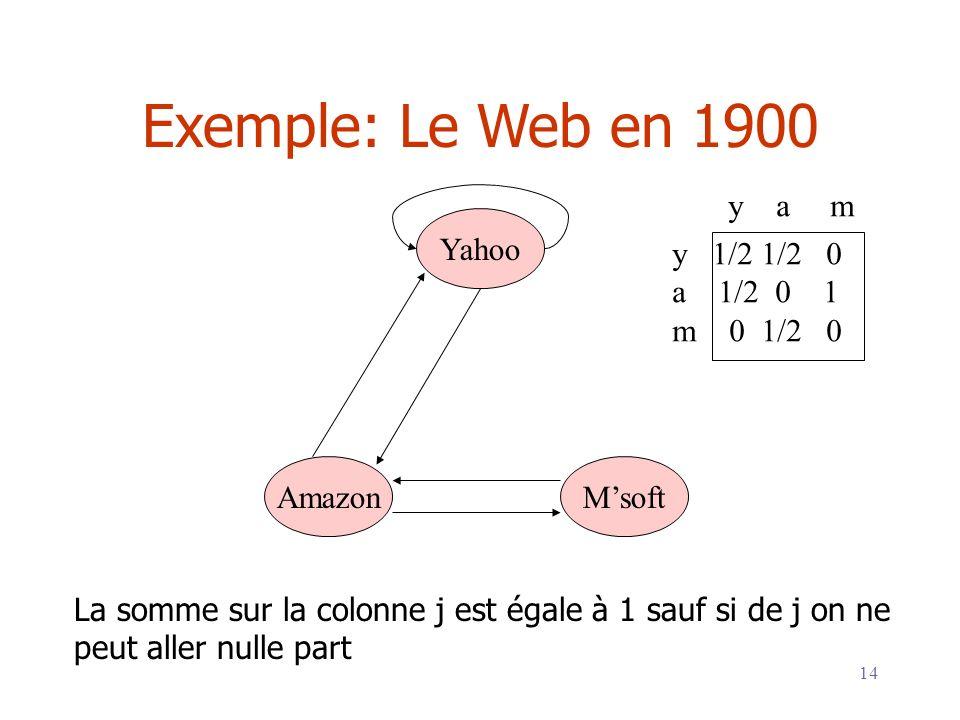 14 Exemple: Le Web en 1900 Yahoo MsoftAmazon y 1/2 1/2 0 a 1/2 0 1 m 0 1/2 0 y a m La somme sur la colonne j est égale à 1 sauf si de j on ne peut all