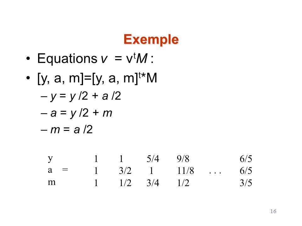 16 Exemple Equations v = v t M : [y, a, m]=[y, a, m] t *M –y = y /2 + a /2 –a = y /2 + m –m = a /2 y a = m 111111 1 3/2 1/2 5/4 1 3/4 9/8 11/8 1/2 6/5