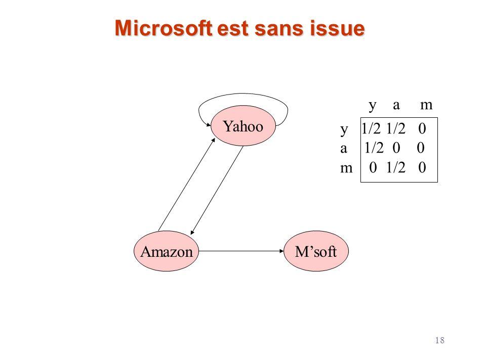 18 Microsoft est sans issue Yahoo MsoftAmazon y 1/2 1/2 0 a 1/2 0 0 m 0 1/2 0 y a m