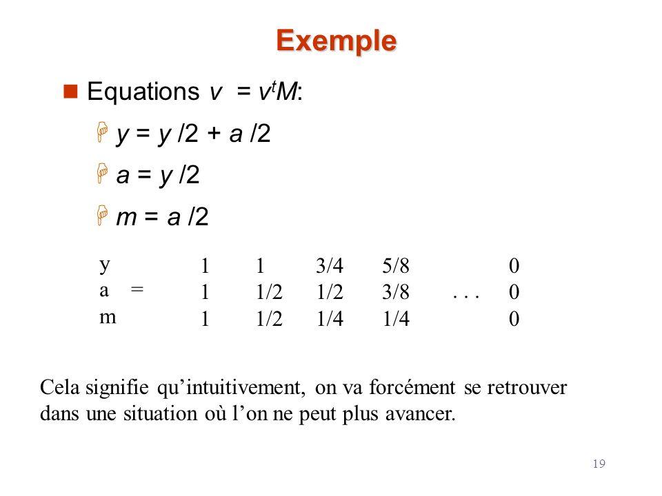 19 Exemple Equations v = v t M: y = y /2 + a /2 a = y /2 m = a /2 y a = m 111111 1 1/2 3/4 1/2 1/4 5/8 3/8 1/4 000000... Cela signifie quintuitivement