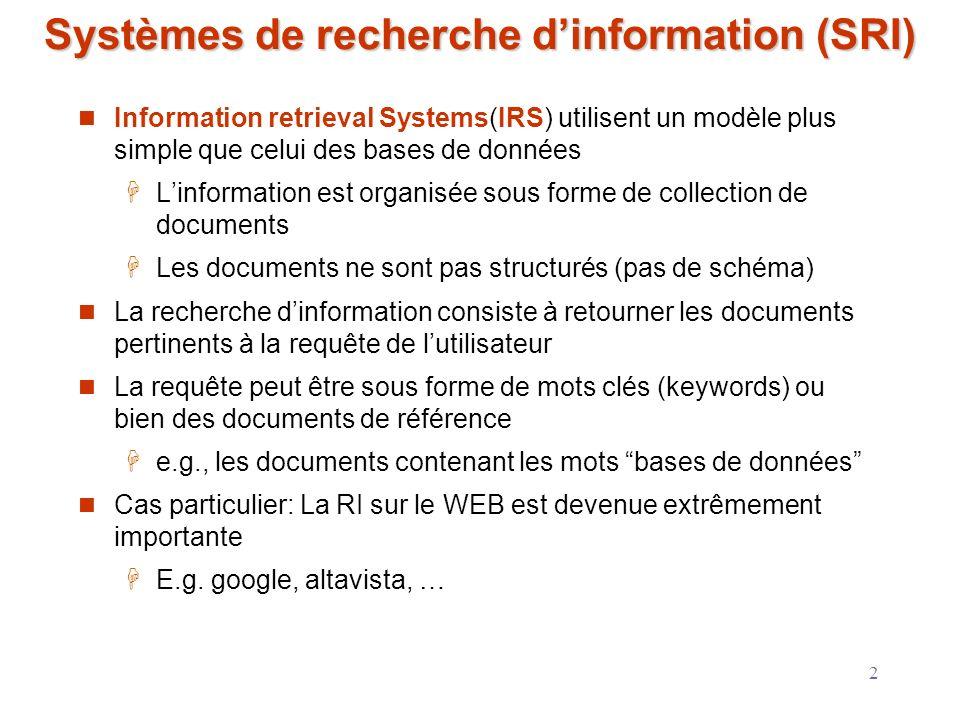 2 Systèmes de recherche dinformation (SRI) Information retrieval Systems(IRS) utilisent un modèle plus simple que celui des bases de données Linformat