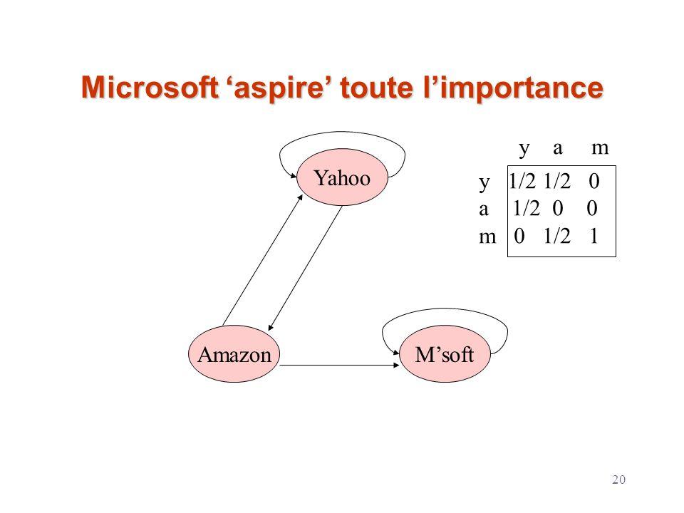 20 Microsoft aspire toute limportance Yahoo MsoftAmazon y 1/2 1/2 0 a 1/2 0 0 m 0 1/2 1 y a m