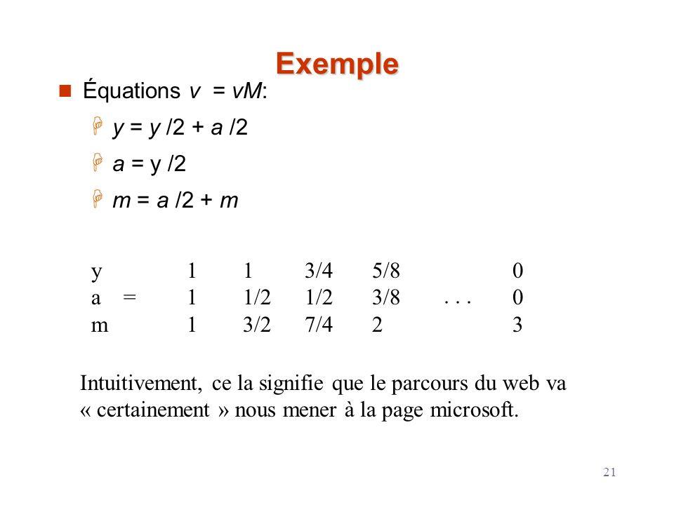 21Exemple Équations v = vM: y = y /2 + a /2 a = y /2 m = a /2 + m y a = m 111111 1 1/2 3/2 3/4 1/2 7/4 5/8 3/8 2 003003... Intuitivement, ce la signif