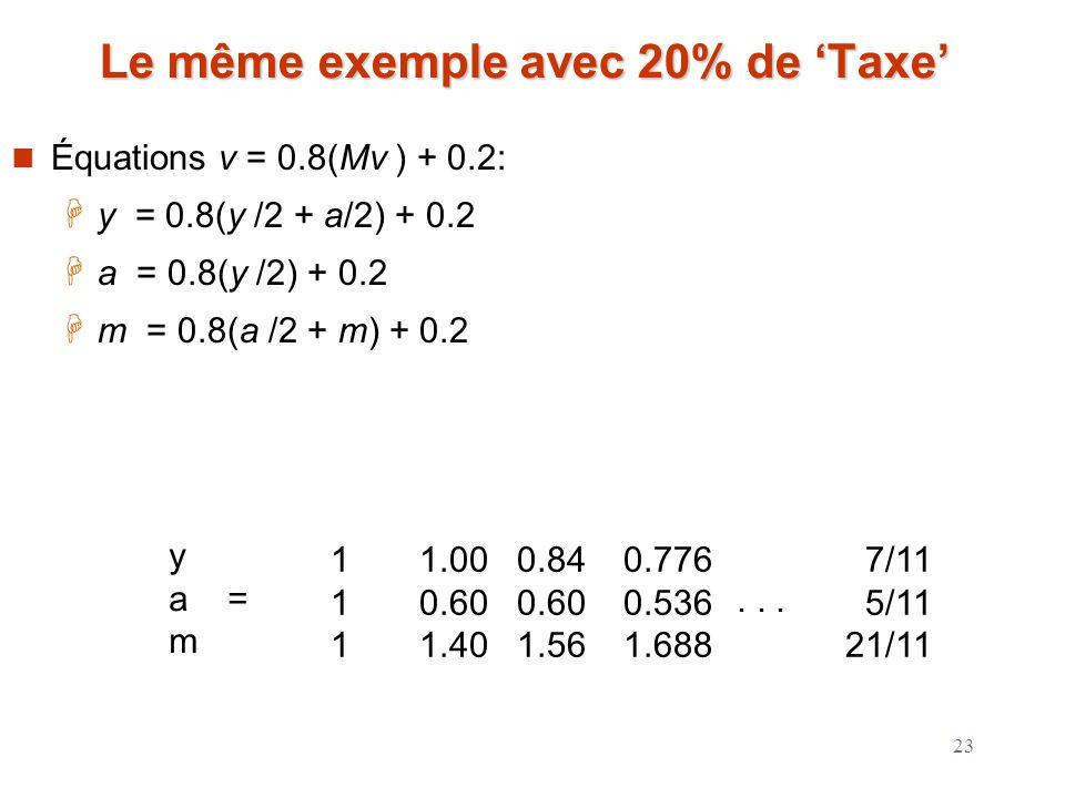 23 Le même exemple avec 20% de Taxe Équations v = 0.8(Mv ) + 0.2: y = 0.8(y /2 + a/2) + 0.2 a = 0.8(y /2) + 0.2 m = 0.8(a /2 + m) + 0.2 y a = m 111111