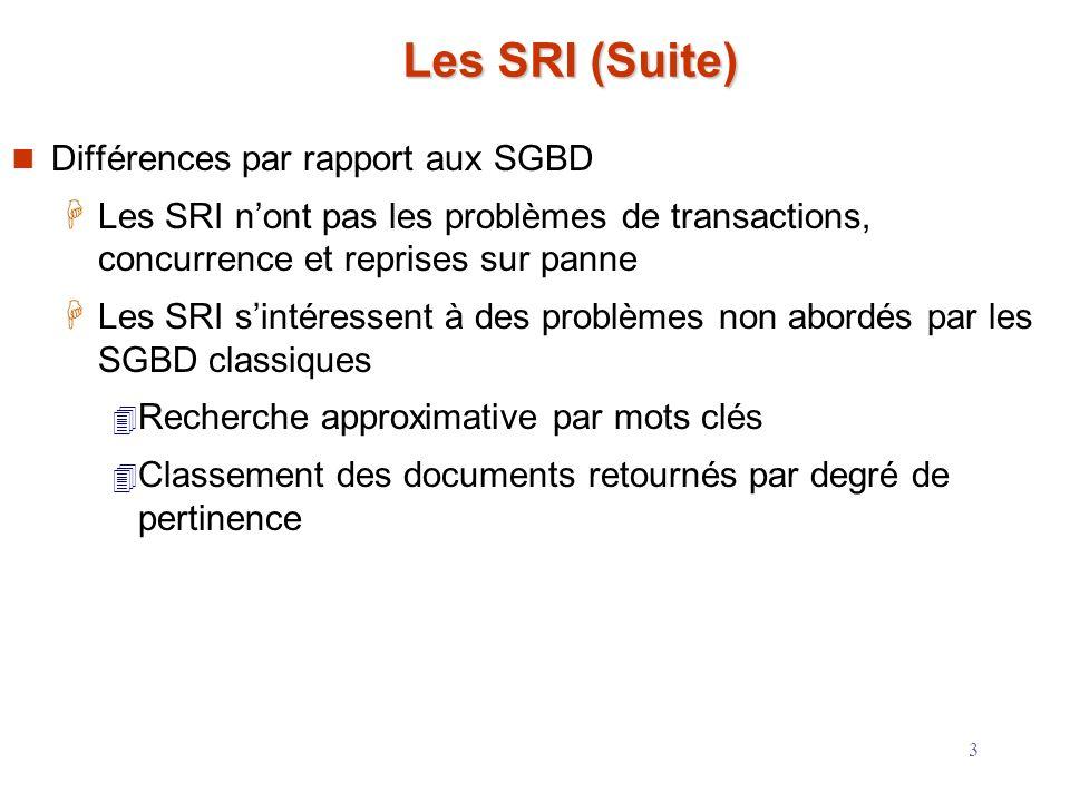 3 Les SRI (Suite) Différences par rapport aux SGBD Les SRI nont pas les problèmes de transactions, concurrence et reprises sur panne Les SRI sintéress