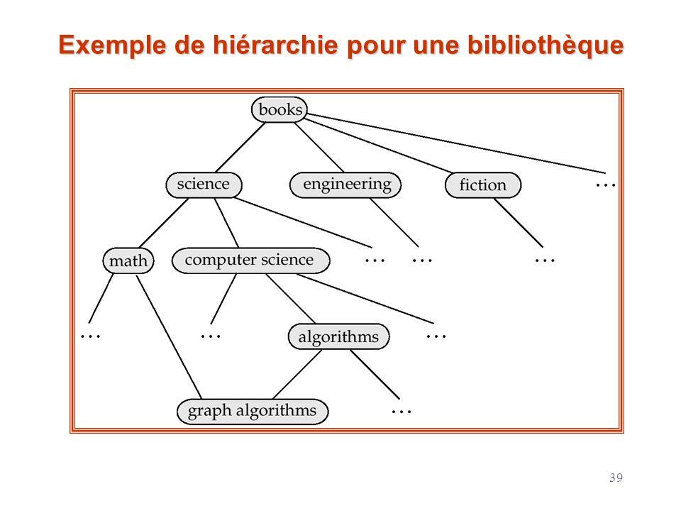 39 Exemple de hiérarchie pour une bibliothèque