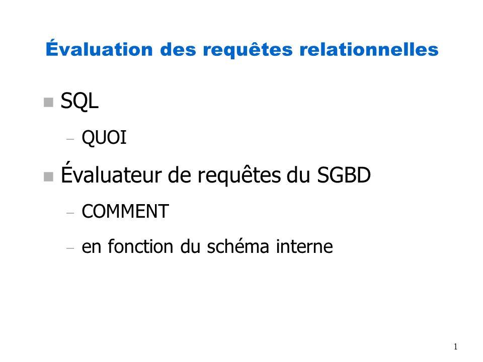 1 Évaluation des requêtes relationnelles n SQL – QUOI n Évaluateur de requêtes du SGBD – COMMENT – en fonction du schéma interne