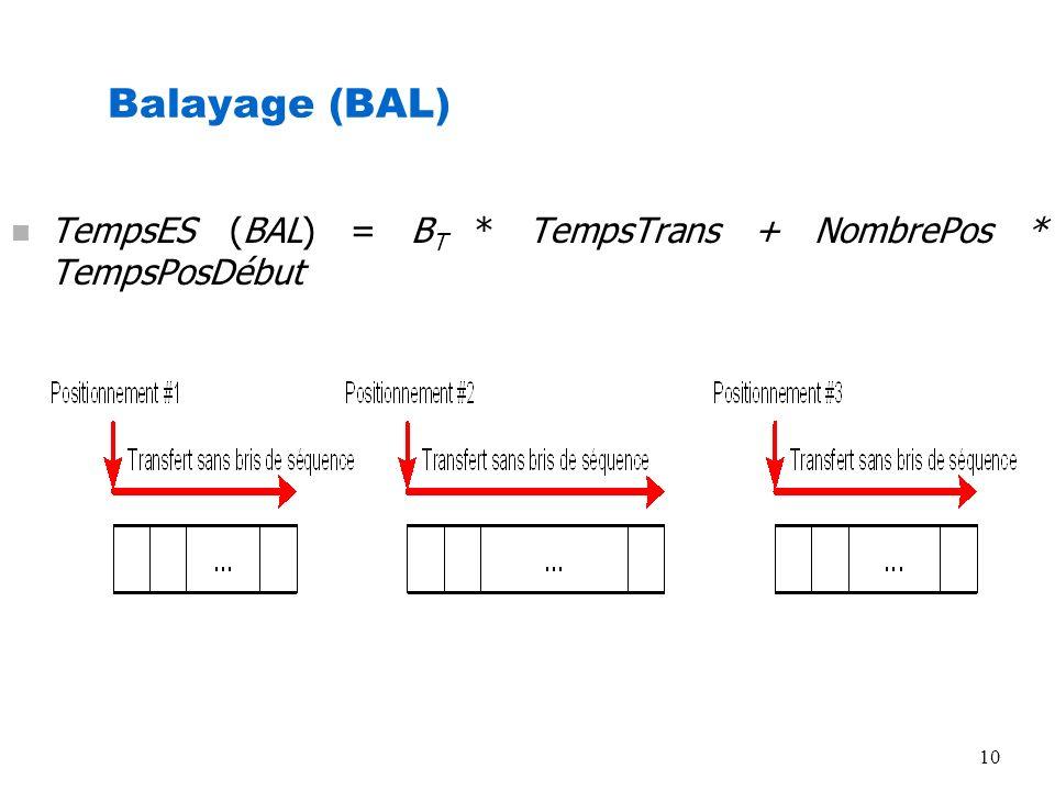 10 Balayage (BAL) n TempsES (BAL) = B T * TempsTrans + NombrePos * TempsPosDébut