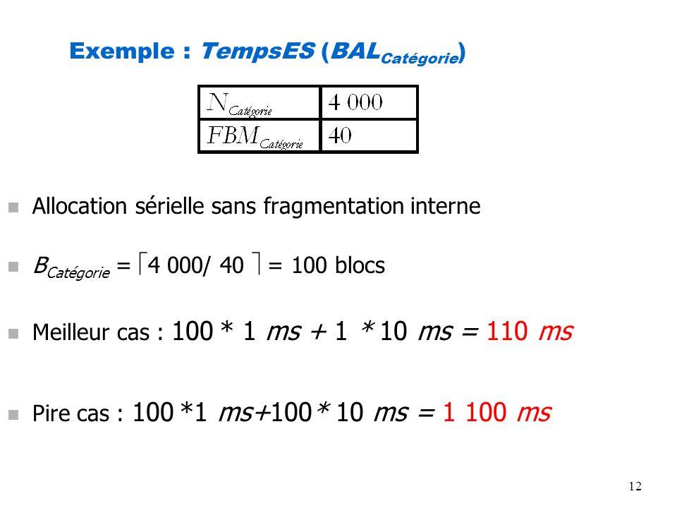 12 Exemple : TempsES (BAL Catégorie ) n Allocation sérielle sans fragmentation interne n B Catégorie = 4 000/ 40 = 100 blocs n Meilleur cas : 100 * 1