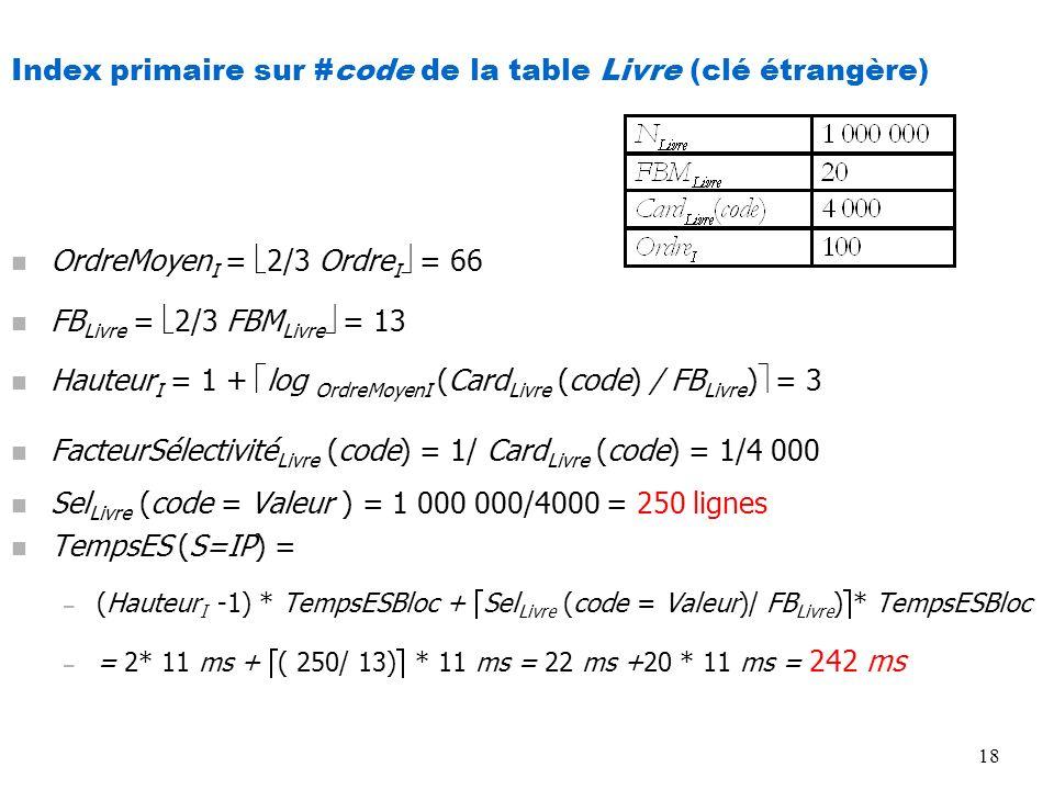 18 Index primaire sur #code de la table Livre (clé étrangère) n OrdreMoyen I = 2/3 Ordre I = 66 n FB Livre = 2/3 FBM Livre = 13 n Hauteur I = 1 + log