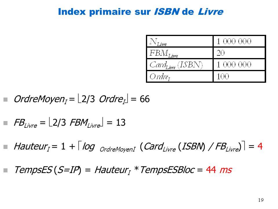 19 Index primaire sur ISBN de Livre n OrdreMoyen I = 2/3 Ordre I = 66 n FB Livre = 2/3 FBM Livre = 13 n Hauteur I = 1 + log OrdreMoyenI (Card Livre (I