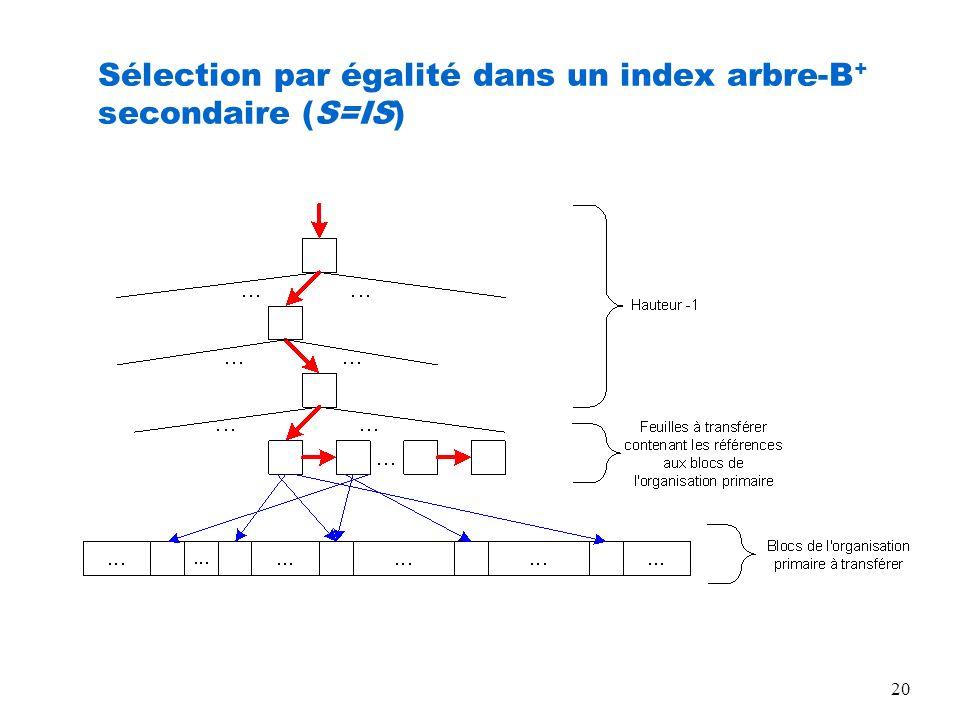 20 Sélection par égalité dans un index arbre-B + secondaire (S=IS)