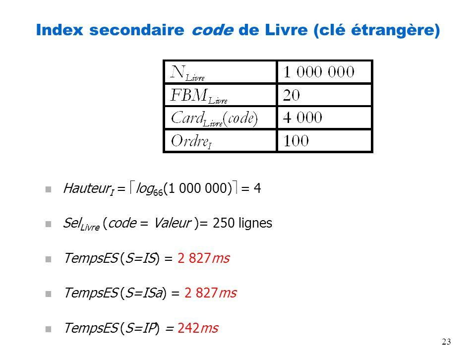 23 Index secondaire code de Livre (clé étrangère) n Hauteur I = log 66 (1 000 000) = 4 n Sel Livre (code = Valeur )= 250 lignes n TempsES (S=IS) = 2 8
