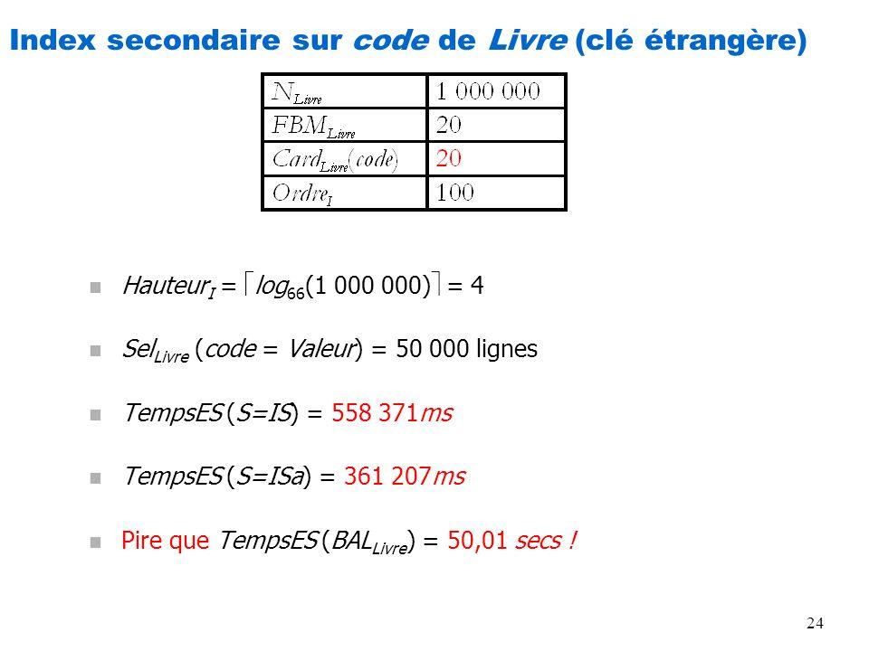 24 Index secondaire sur code de Livre (clé étrangère) n Hauteur I = log 66 (1 000 000) = 4 n Sel Livre (code = Valeur) = 50 000 lignes n TempsES (S=IS