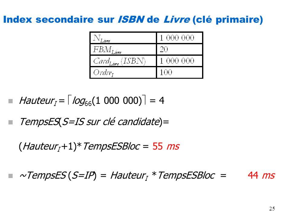 25 Index secondaire sur ISBN de Livre (clé primaire) n Hauteur I = log 66 (1 000 000) = 4 n TempsES(S=IS sur clé candidate)= (Hauteur I +1)*TempsESBlo