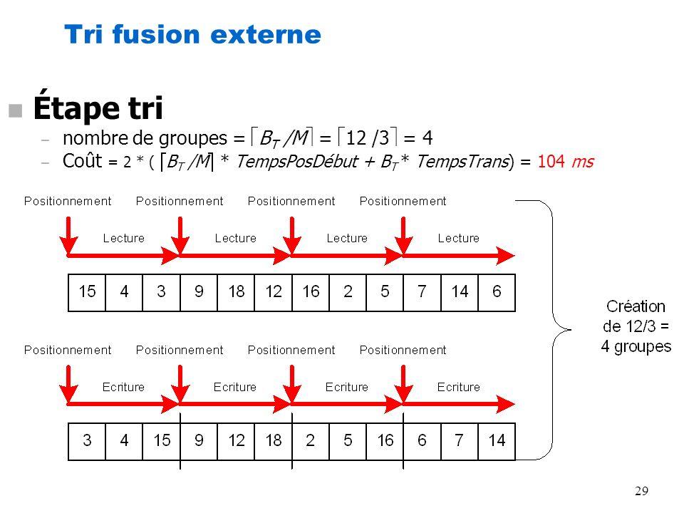 29 Tri fusion externe n Étape tri – nombre de groupes = B T /M = 12 /3 = 4 – Coût = 2 * ( B T /M * TempsPosDébut + B T * TempsTrans) = 104 ms