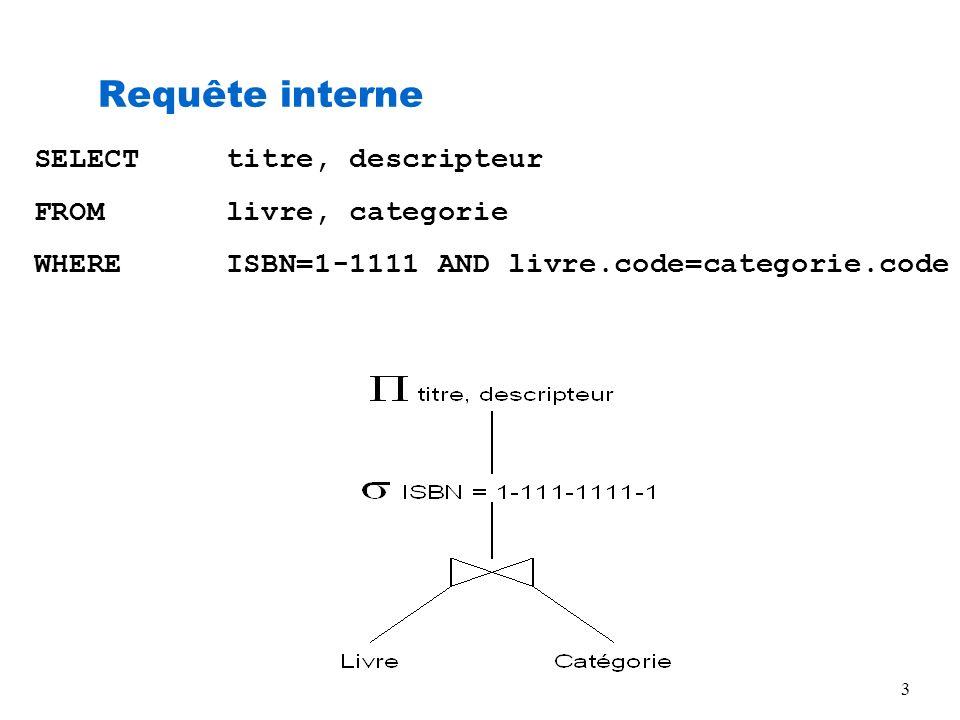 3 Requête interne SELECTtitre, descripteur FROMlivre, categorie WHEREISBN=1-1111 AND livre.code=categorie.code