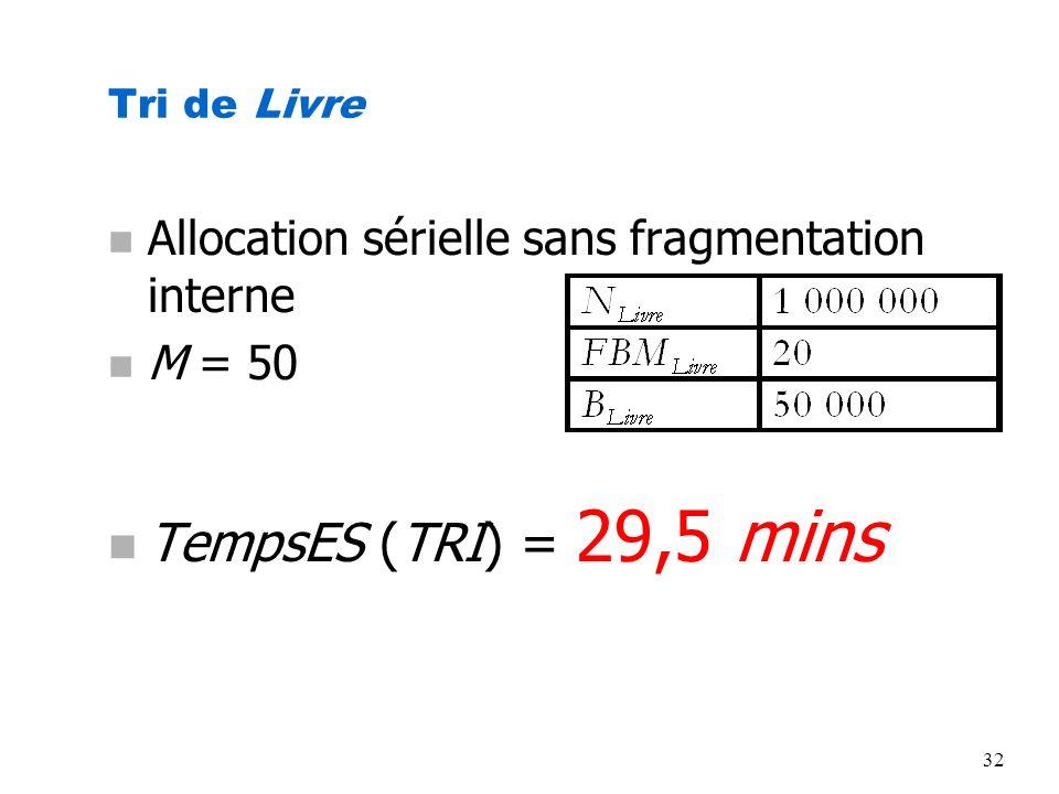 32 Tri de Livre n Allocation sérielle sans fragmentation interne n M = 50 n TempsES (TRI) = 29,5 mins