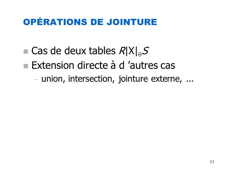 33 OPÉRATIONS DE JOINTURE n Cas de deux tables R|X| S n Extension directe à d autres cas – union, intersection, jointure externe,...
