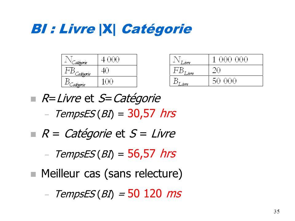35 BI : Livre |X| Catégorie n R=Livre et S=Catégorie – TempsES (BI) = 30,57 hrs n R = Catégorie et S = Livre – TempsES (BI) = 56,57 hrs n Meilleur cas