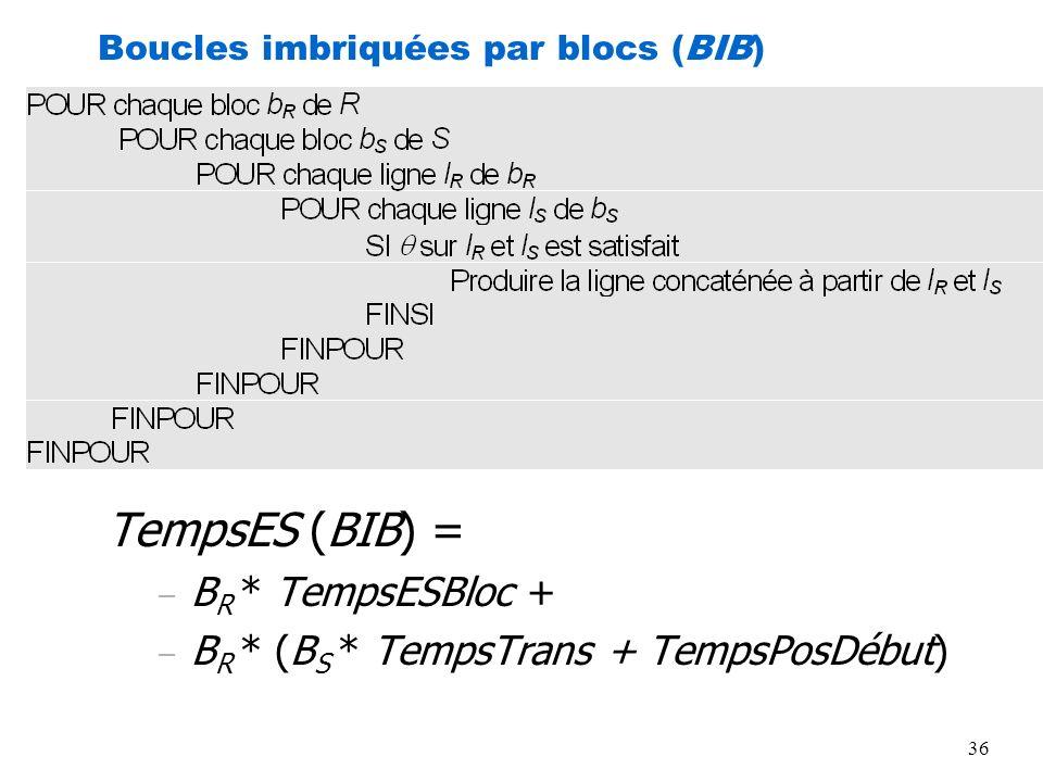 36 Boucles imbriquées par blocs (BIB) TempsES (BIB) = – B R * TempsESBloc + – B R * (B S * TempsTrans + TempsPosDébut)