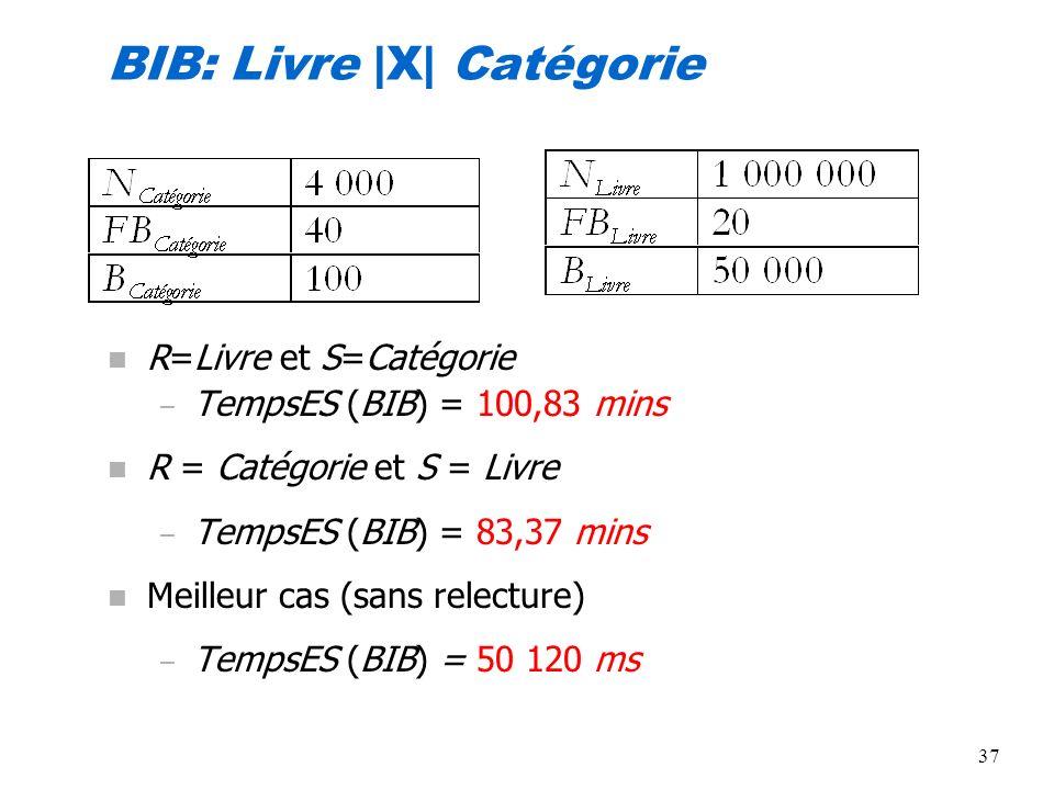 37 BIB: Livre |X| Catégorie n R=Livre et S=Catégorie – TempsES (BIB) = 100,83 mins n R = Catégorie et S = Livre – TempsES (BIB) = 83,37 mins n Meilleu