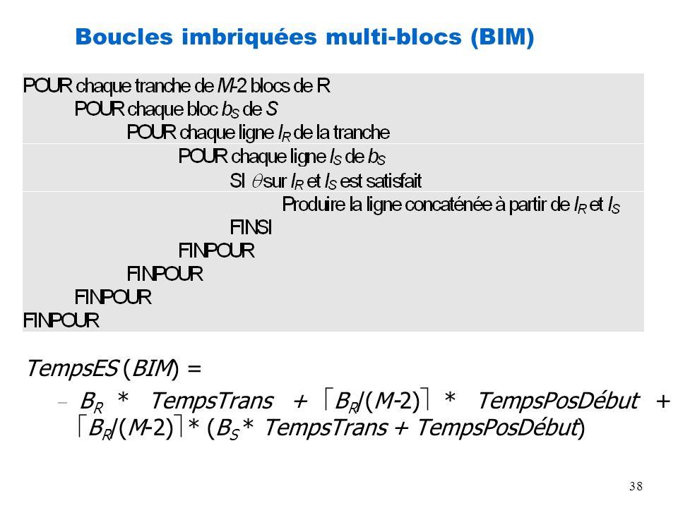 38 Boucles imbriquées multi-blocs (BIM) TempsES (BIM) = – B R * TempsTrans + B R /(M-2) * TempsPosDébut + B R /(M-2) * (B S * TempsTrans + TempsPosDéb
