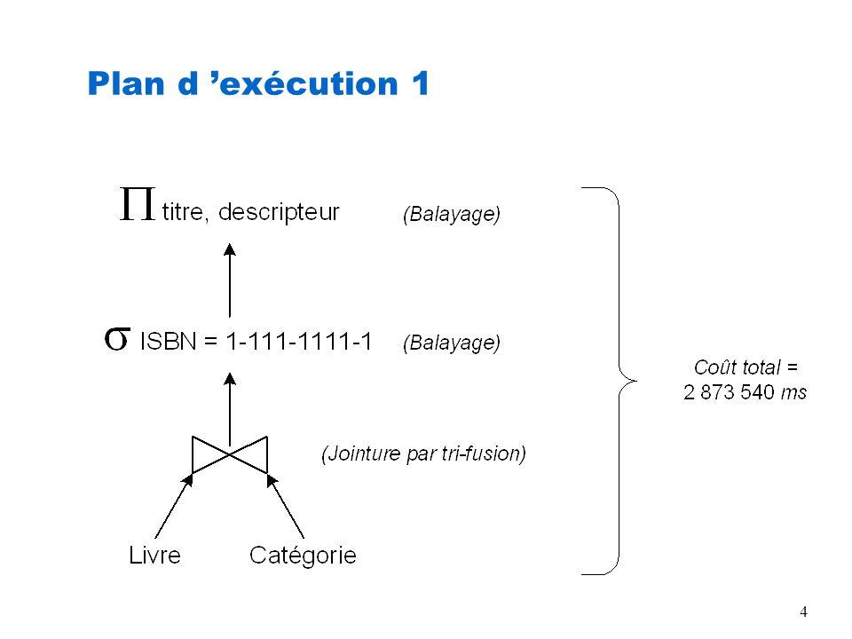 4 Plan d exécution 1