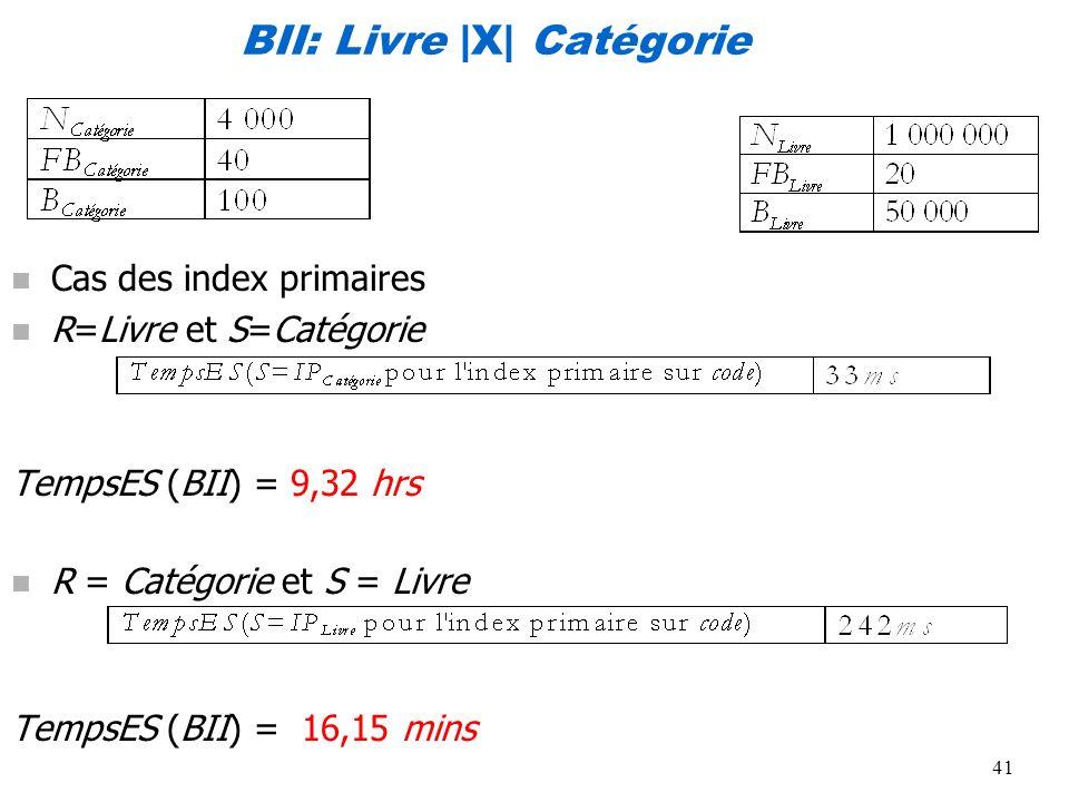 41 BII: Livre |X| Catégorie n Cas des index primaires n R=Livre et S=Catégorie TempsES (BII) = 9,32 hrs n R = Catégorie et S = Livre TempsES (BII) = 1