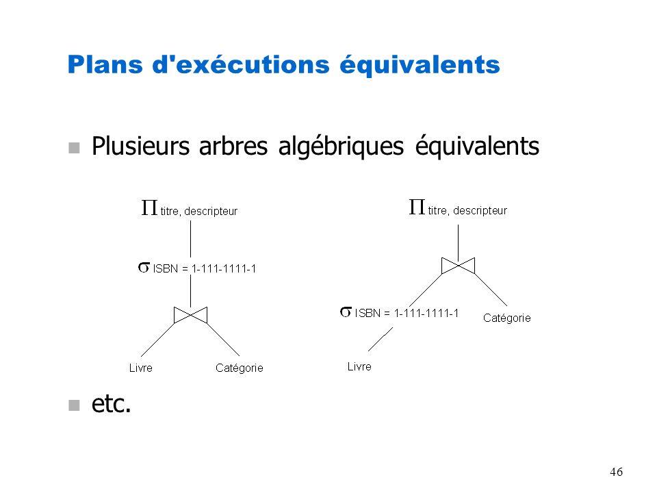 46 Plans d'exécutions équivalents n Plusieurs arbres algébriques équivalents n etc.