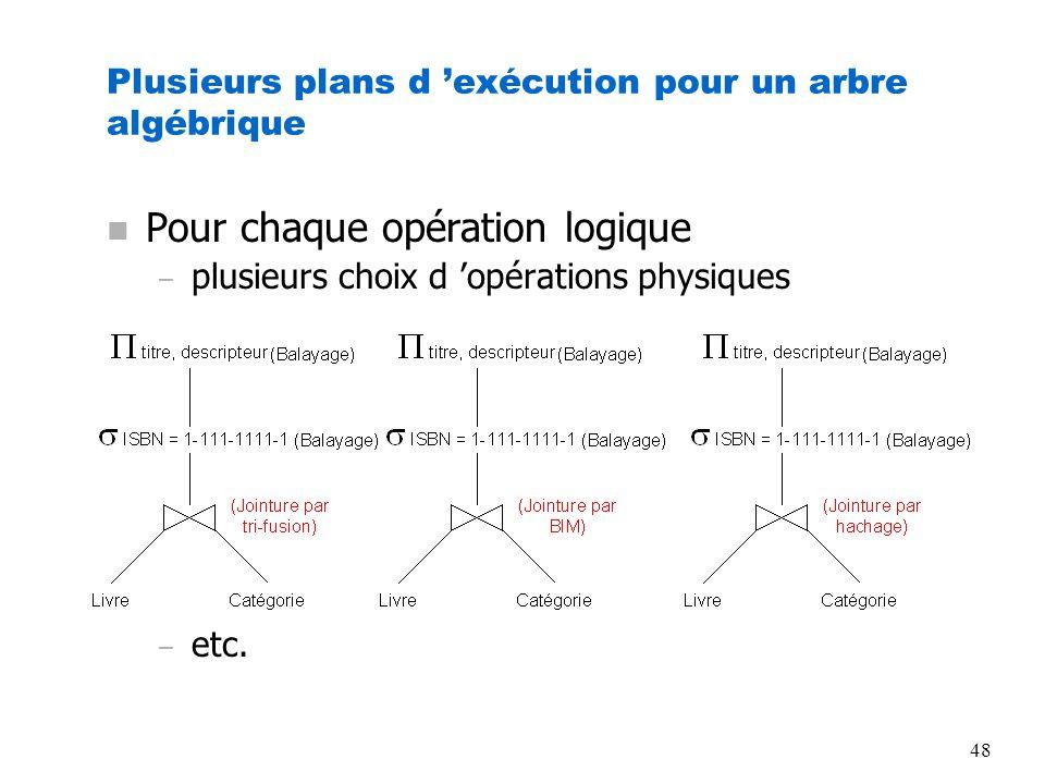 48 Plusieurs plans d exécution pour un arbre algébrique n Pour chaque opération logique – plusieurs choix d opérations physiques – etc.