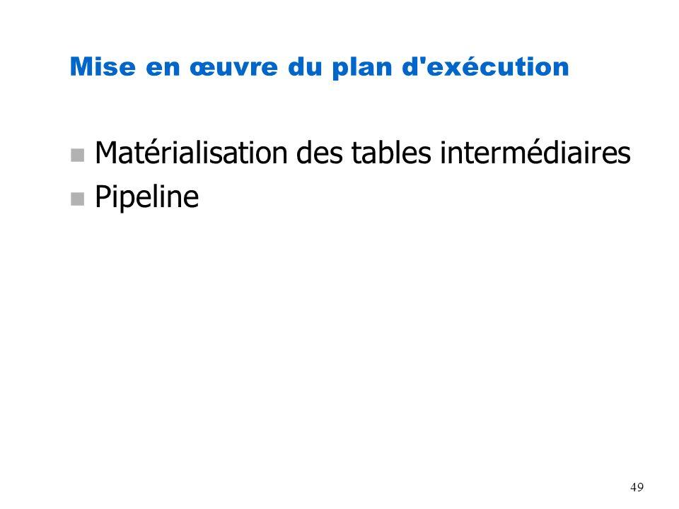 49 Mise en œuvre du plan d'exécution n Matérialisation des tables intermédiaires n Pipeline