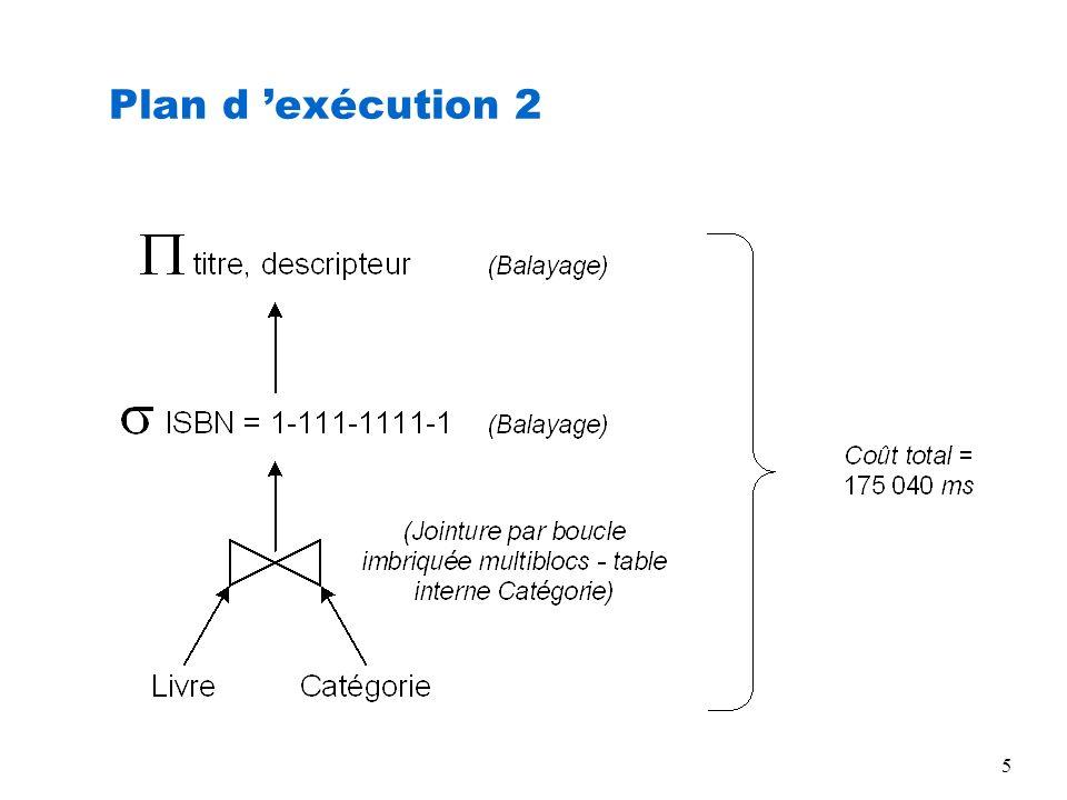 5 Plan d exécution 2