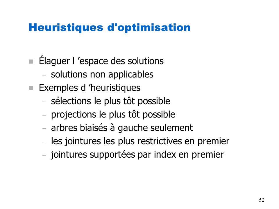 52 Heuristiques d'optimisation n Élaguer l espace des solutions – solutions non applicables n Exemples d heuristiques – sélections le plus tôt possibl