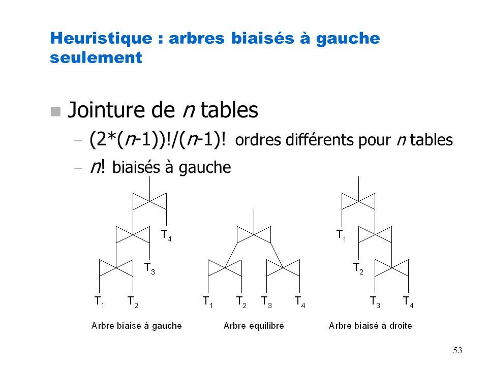 53 Heuristique : arbres biaisés à gauche seulement n Jointure de n tables – (2*(n-1))!/(n-1)! ordres différents pour n tables – n! biaisés à gauche
